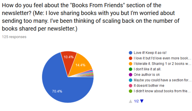 2018 survey Books from Friends